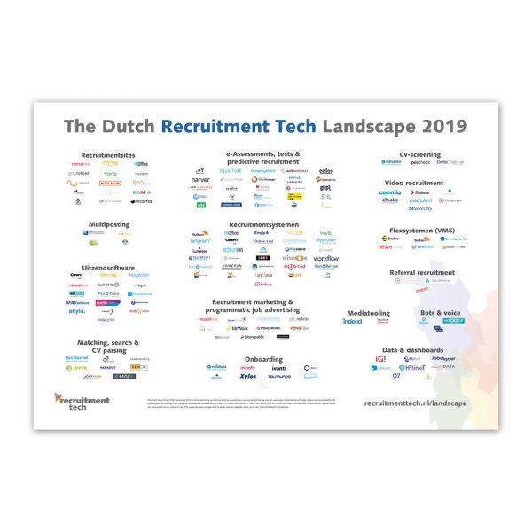 The Dutch Recruitment Tech Landscape 2019
