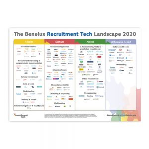 Benelux Recruitment Tech Landscape 2020